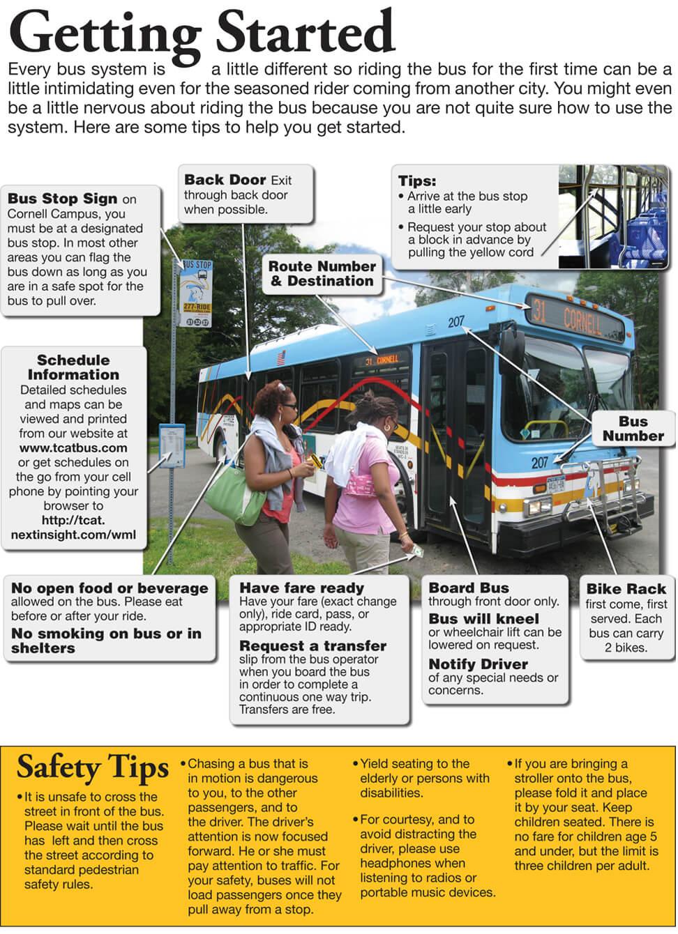Ride Guide tip sheet